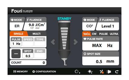 BLUECORE COMPANY Er:YAG and CO2 Laser Fouri 4